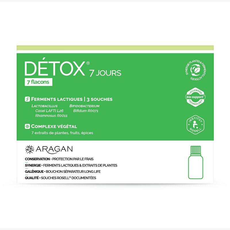 Aragan Detox 7jrs